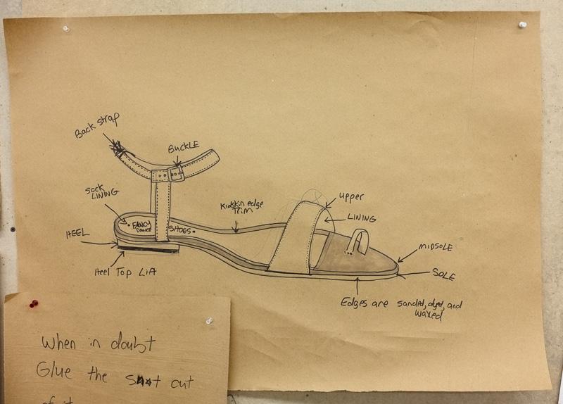 drawing from Malika Green workshop